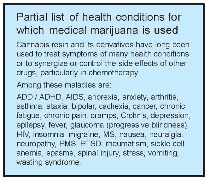 cannabis_uses